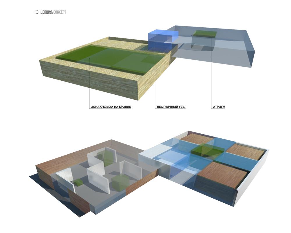 архитектор по проектированию зданий